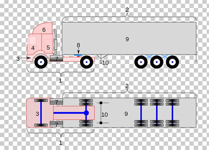 Car Semi-trailer Truck Wiring Diagram Schematic PNG, Clipart ... on understanding transformer diagrams, understanding engineering drawings, understanding foundation diagrams, understanding circuits diagrams, pinout diagrams, understanding electrical diagrams, electronic circuit diagrams, understanding ladder diagrams, understanding schematic diagrams,