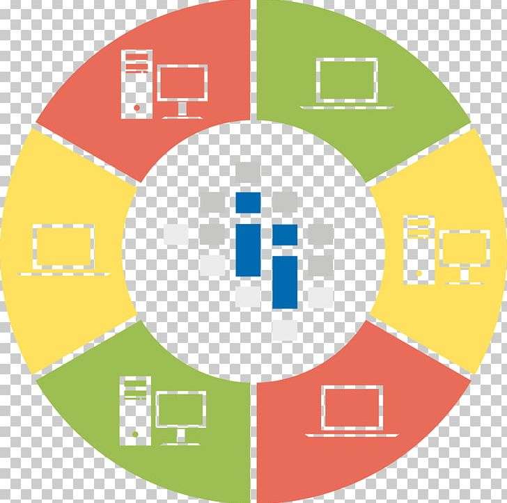 Enterprise Resource Planning Business & Productivity Software Business Software PNG, Clipart, Ball, Brand, Business, Business Process, Business Productivity Software Free PNG Download