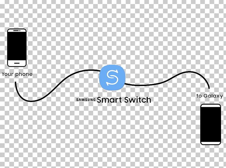 Smart Switch Faridabad Samsung Mobile Phones Television PNG, Clipart