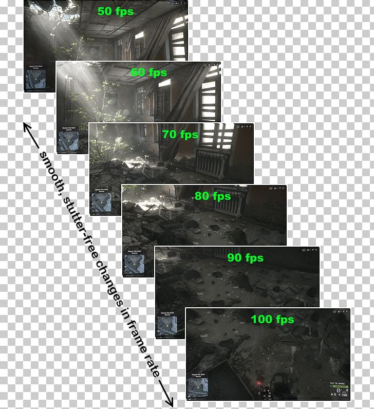 High Frame Rate Refresh Rate Motion Blur Vertical