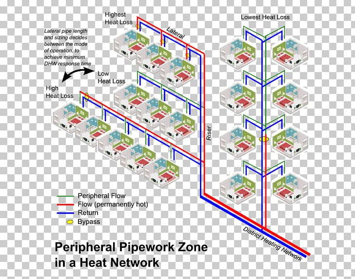 Diagram Line PNG, Clipart, Area, Art, Diagram, Line, Periphery Free PNG Download