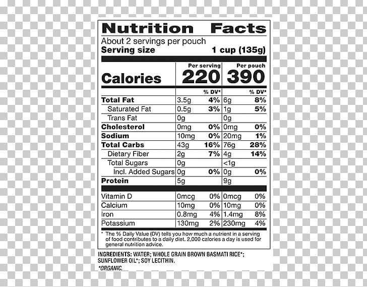 Smoothie Beef Stroganoff Basmati Nutrition Facts Label PNG