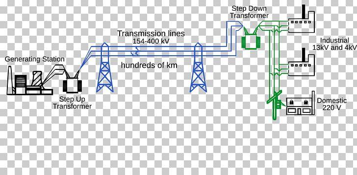 Enjoyable Electric Power System Electric Power Distribution Electric Power Wiring Database Hyediarchgelartorg
