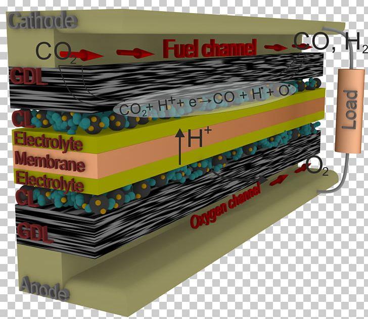 COMSOL Multiphysics Electrochemistry Electrode Electronics