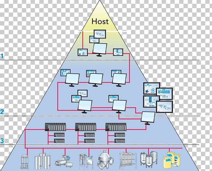 Automation Organization Control System Dairy Factory PNG, Clipart, Angle, Area, Automation, Business Plan, Business Process Automation Free PNG Download