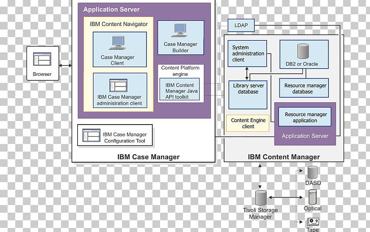 ibm content manager client for windows download