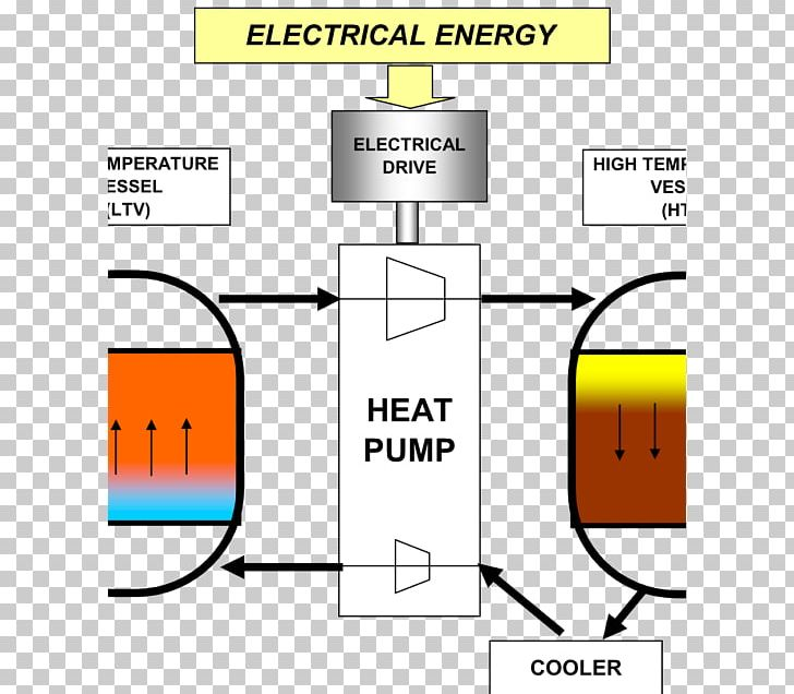 Wiring Diagram Electricity Electrical Wires & Cable Electric ... on electrical wiring, electrical wire animation, earthing system, electrical wire covers, distribution board, light switch, electrical conduit, ground and neutral, ac power plugs and sockets, electrical wire system, circuit breaker, pipe diagram, electrical wire group, electrical wire sign, electrical system design, electrical wire product, electric motors diagram, junction box, electrical wire types, electrical wire spark, home wiring, power cable, three-phase electric power, national electrical code, electrical wire chart, knob and tube wiring, circuit diagram, ring circuit, electrical wire model, circuit breaker diagram, electrical wire slide, electrical wire art, electrical wire tools, electrical wire table, electrical wire data, electrical wiring in north america, electrical wire graphic, electrical wire frame,