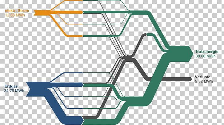 Miraculous Sankey Diagram Wiring Diagram Microsoft Excel Circuit Diagram Png Wiring 101 Cularstreekradiomeanderfmnl