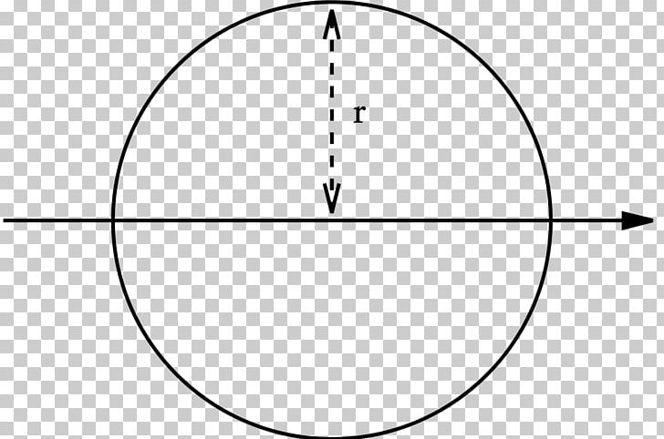 Circle Section Modulus Second Moment Of Area Moment Of