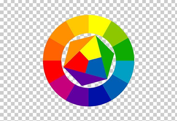 Color Wheel Couleurs Chaudes Et Froides Blue Painting PNG, Clipart ...