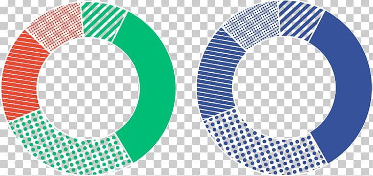 Circle Graph Pie Chart PNG, Clipart, Brand, Chart, Circle, Circle Graph, Data Free PNG Download