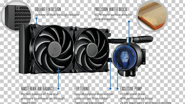 Computer System Cooling Parts Cooler Master Water Cooling