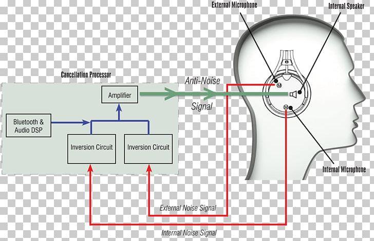 headphone with mic wiring diagram apple headphones wiring diagram wiring diagram data  headphones wiring diagram wiring