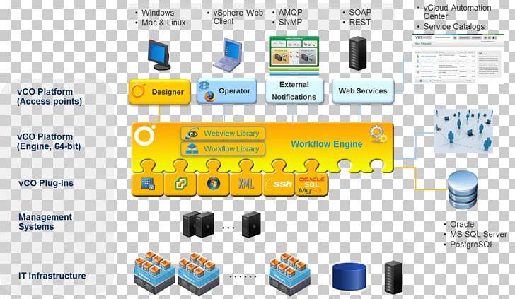 VMware VSphere Computer Servers VCloud Air Vmware Training