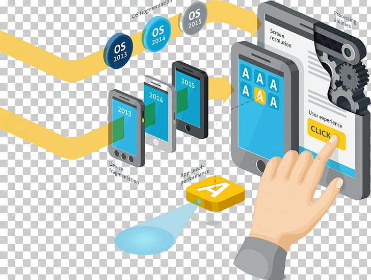 Mobile Application Testing Software Testing Test Automation PNG