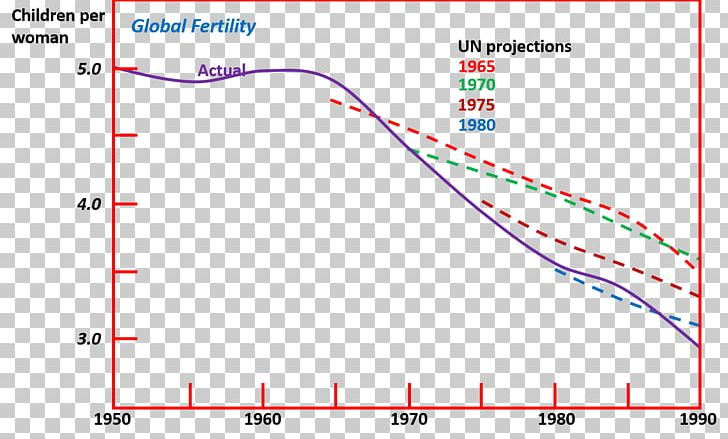 Fertility Rate Stock Illustrations – 226 Fertility Rate Stock  Illustrations, Vectors & Clipart - Dreamstime