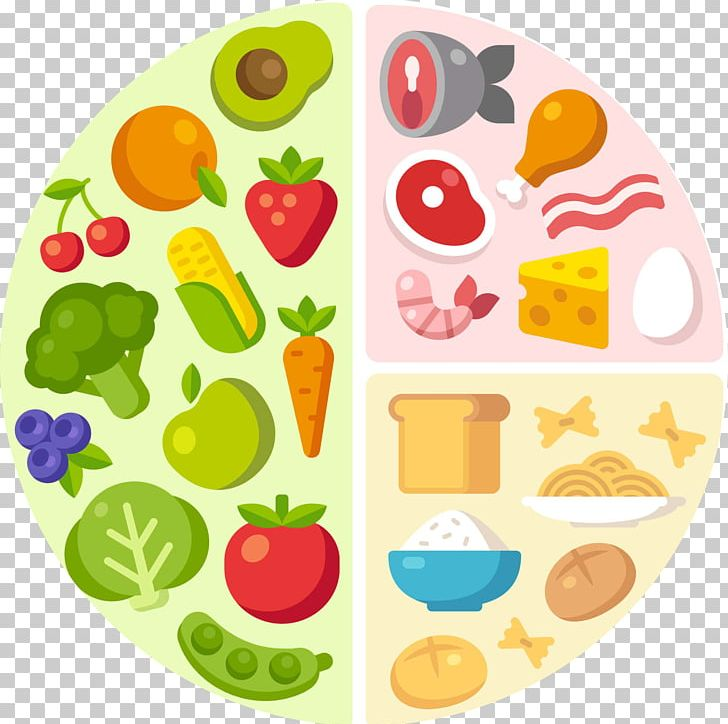 Food Pyramid Healthy Diet Healthy Eating Pyramid Nutrition Png Clipart Acid Alkaline Cuisine Diet Eating Free