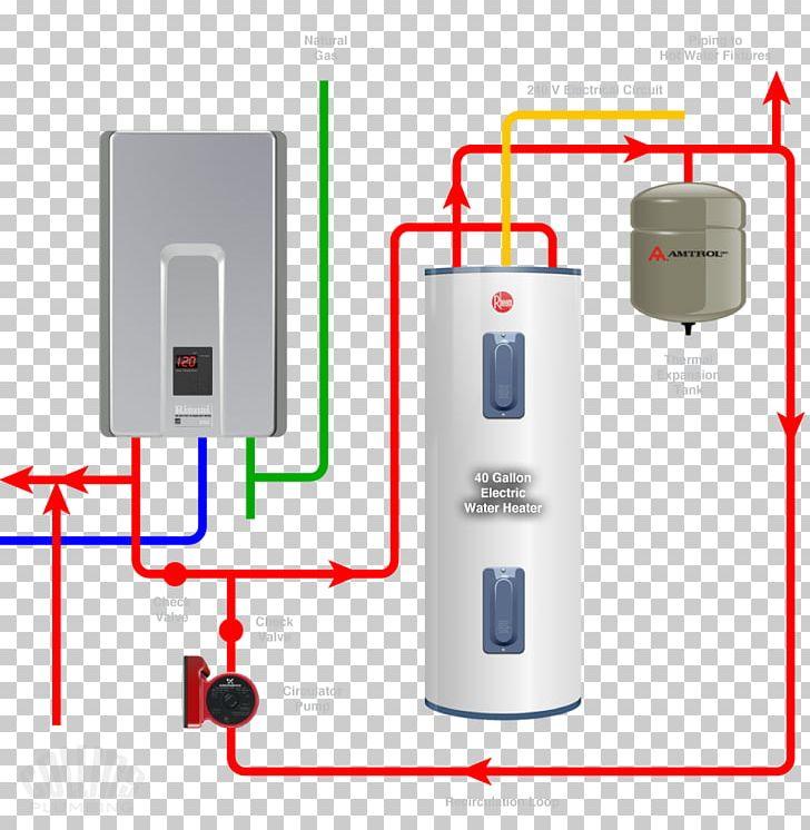 Tankless Water Heating Circulator Pump Png  Clipart