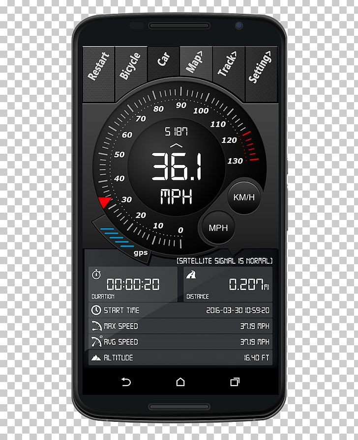 GPS Navigation Systems Android Dashboard PNG, Clipart