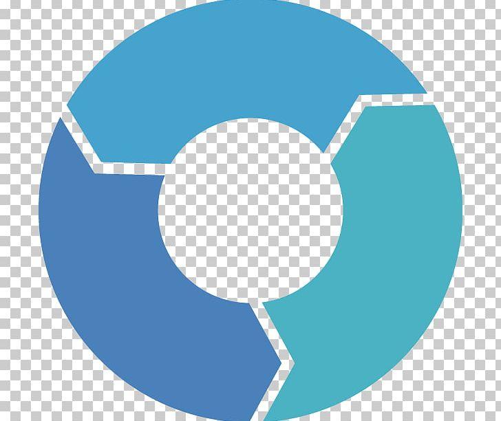 Arch Linux Computer Icons PNG, Clipart, Aqua, Arch Linux, Azure