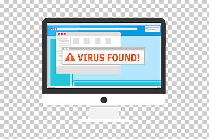 Computer Virus Malware Trojan Horse Antivirus Software
