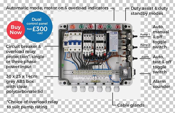 Wiring Diagram Of Control Panel Box Of Submersible Water Pump - All on