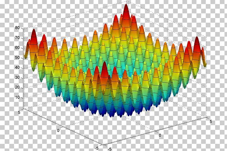 Rastrigin Function Mathematical Optimization Rosenbrock