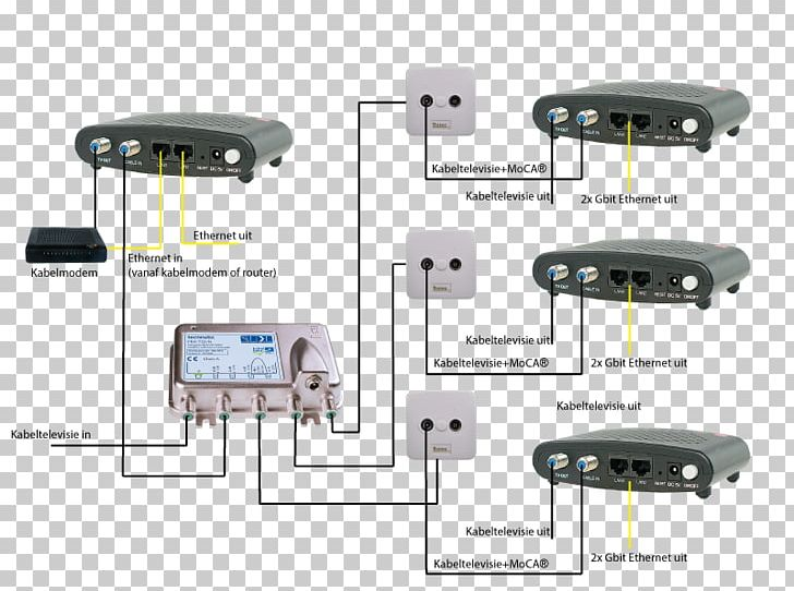 Ethernet Over Coax Multimedia Over Coax Alliance Coaxial Cable Adapter PNG, Clipart, Adapter, Auto Part, Coaxial Cable, Computer Network, Electronic Component Free PNG Download