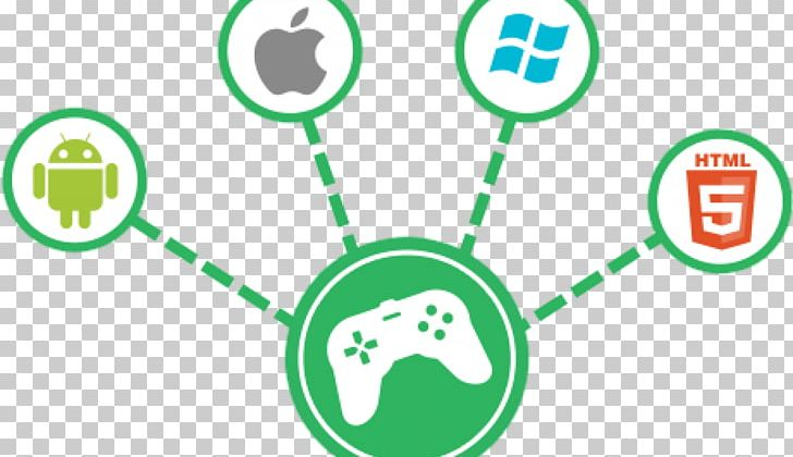 Video Game Development HTML Android PNG, Clipart, Android, Area, Brand, Circle, Communication Free PNG Download