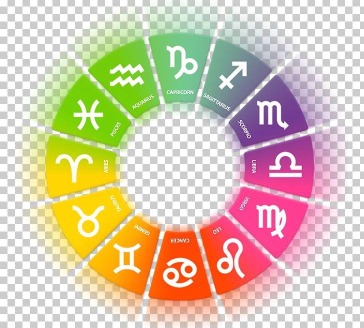 The Fastest Horoscope Compatibility {Cork}