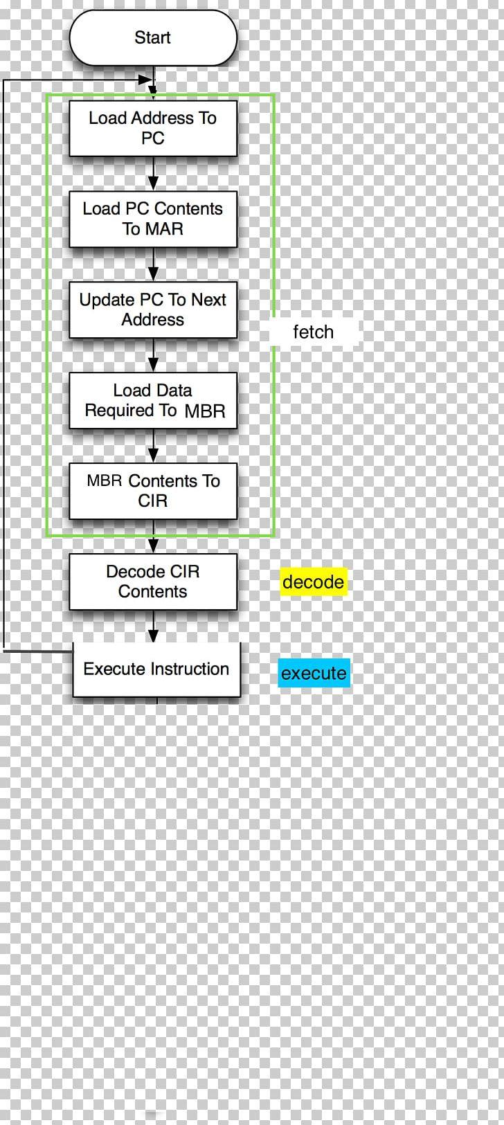 Diagramir Receiver Circuit Diagramrf Receiver Circuit Diagramrf