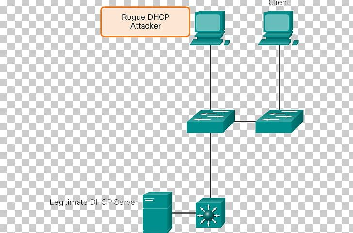 Aruba Ap Dhcp Cisco Switch
