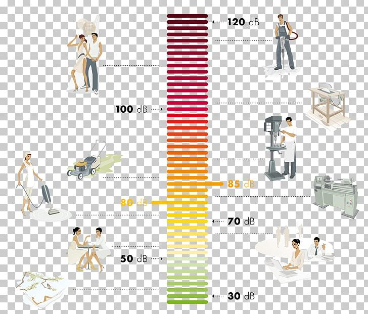 Decibel Logarithmic Scale Sound Intensity Sound Meters PNG