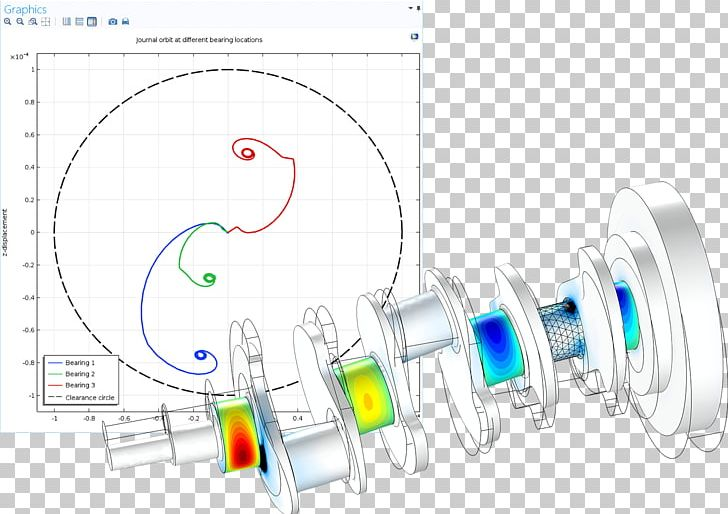 COMSOL Multiphysics Computer Software Simulation Mechanical