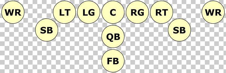 American Football Positions Slotback Formation Quarterback