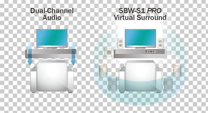 Blu-ray Disc ASUS SBW-S1 Pro Hardware/Electronic Optical