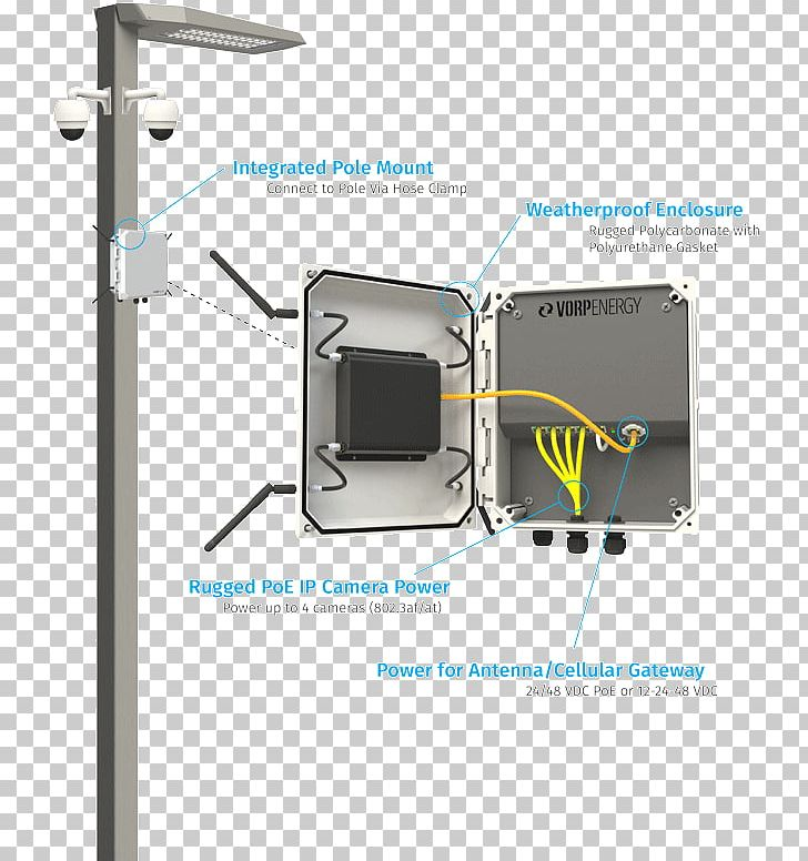 power over ethernet wiring diagram ip camera aerials electric power png,  clipart, 8p8c, angle, camera,
