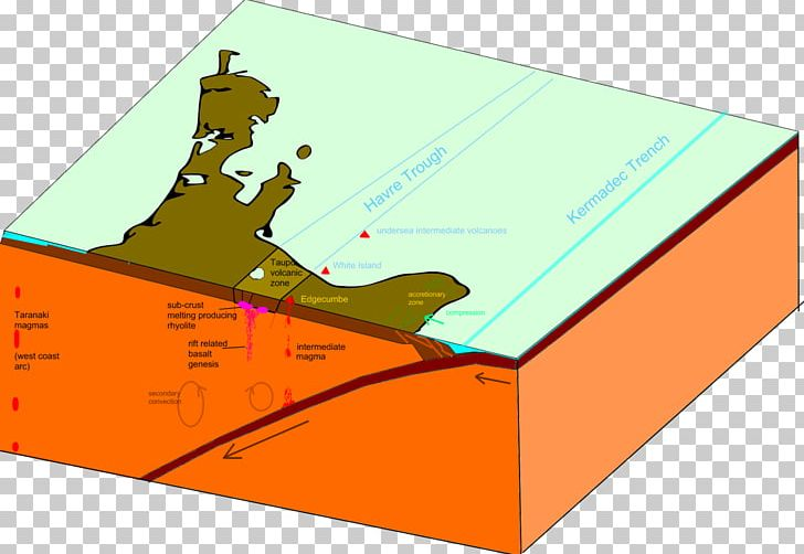 Mount Ruapehu Mount Ngauruhoe Mount Taranaki Mount Tongariro Taupo Volcanic Zone PNG, Clipart, Accretion, Andesite, Angle, Area, Brand Free PNG Download