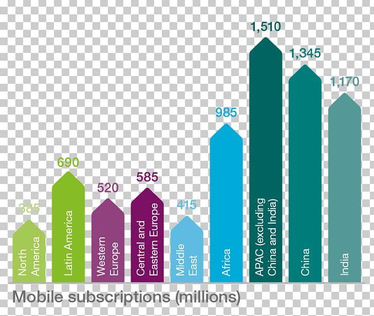 Mobile Phones 5G Data Plus Telecommunication PNG, Clipart