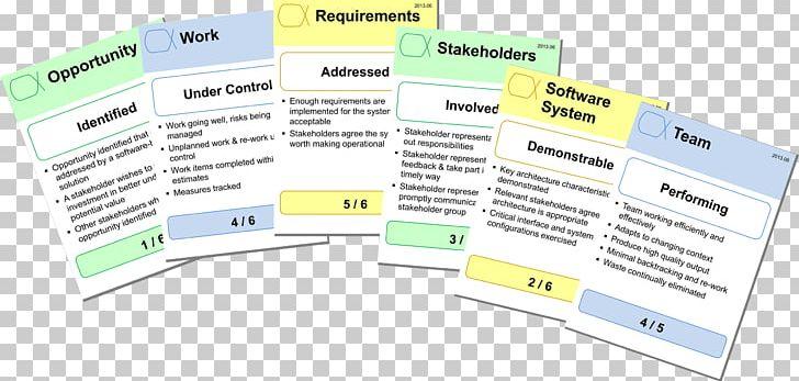 Computer Software Agile Software Development SEMAT Lean Software