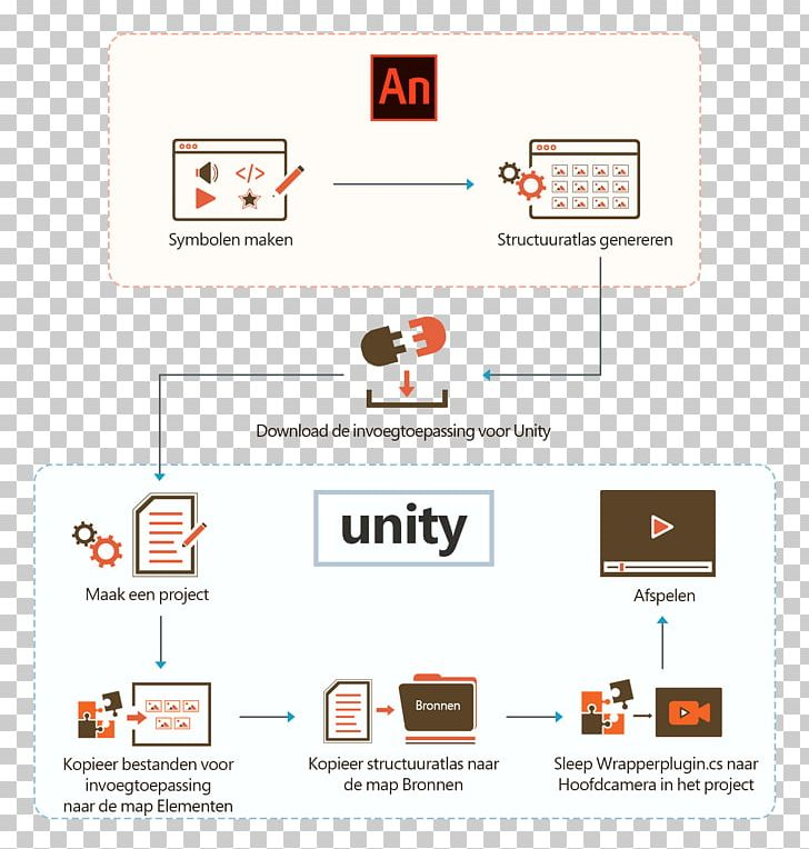 Texture Atlas Sprite Game Engine Unity Texture Mapping PNG