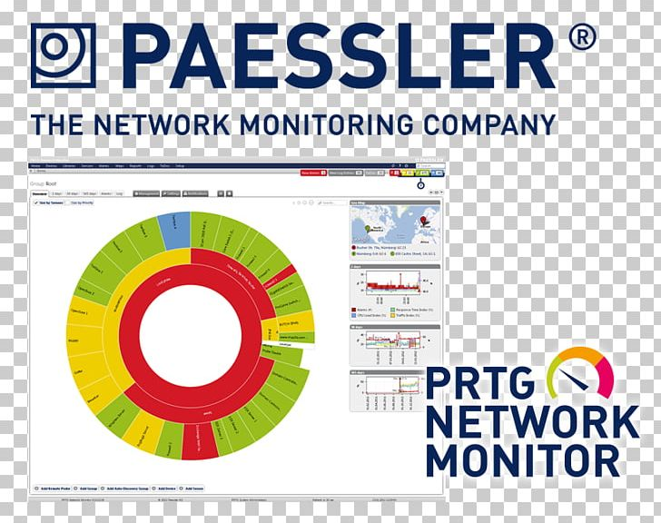 Network Monitoring PRTG Computer Network Computer Servers