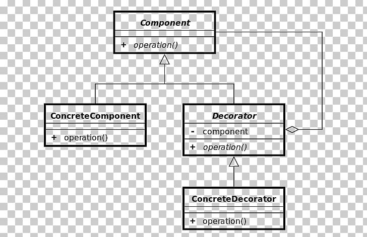 Design Patterns Elements Of Reusable Object Oriented Software Decorator Pattern Unified Modeling Language Software Design Pattern