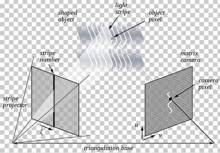 Kinect Structured-light 3D Scanner Structured Light Camera