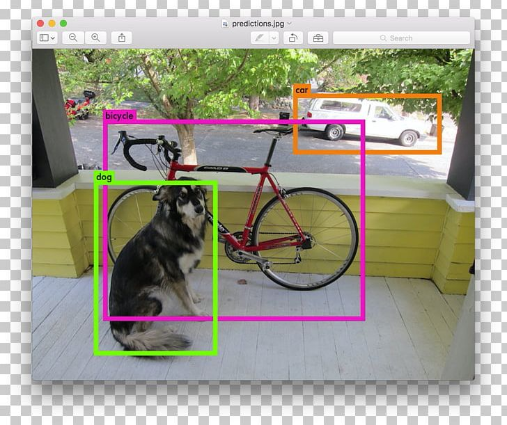 Object Detection Deep Learning Convolutional Neural Network Machine