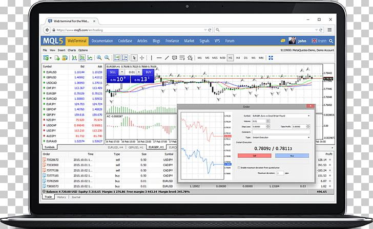 MetaTrader 4 Carbon Copy Cloner MetaQuotes Software Backup
