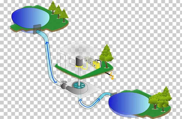 renewable energy pumped storage hydroelectricity electricity
