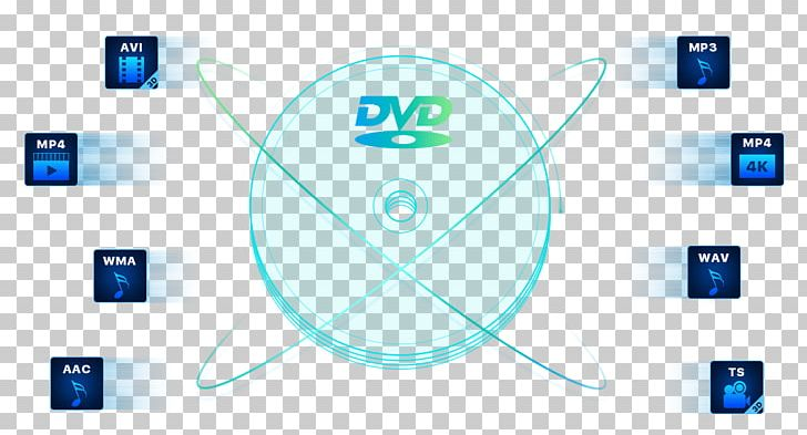 Blu-ray Disc Ripping DVD Ripper DVDFab Computer Software PNG