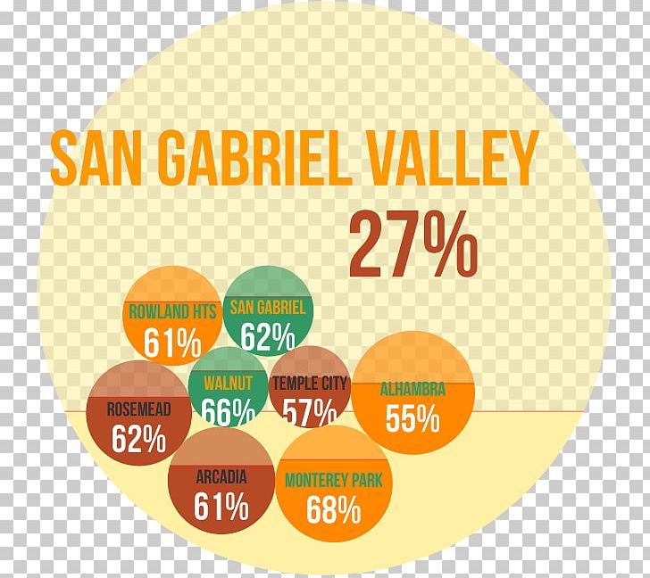 Chinese Enclaves In The San Gabriel Valley Alhambra Asian Americans