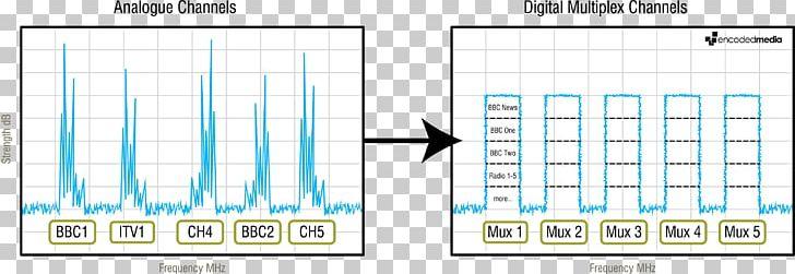 Tremendous Add Drop Multiplexer Circuit Diagram Breadboard Png Wiring 101 Cranwise Assnl